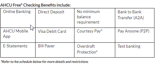 Free Checking Benefits include online banking, direct deposit, no minimum balanance, bank to bank transfer and more.